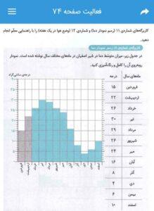 جواب فعالیت صفحه74 مطالعات اجتماعی چهارم